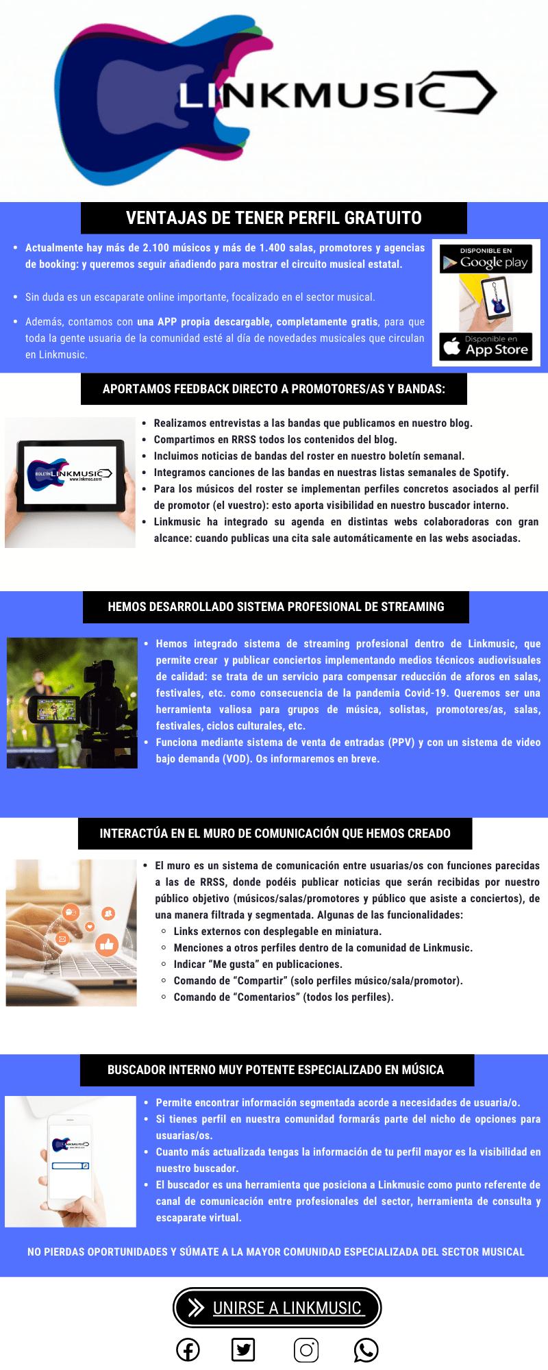 Cómo funciona Linkmusic - infografía - música - marketplace musical